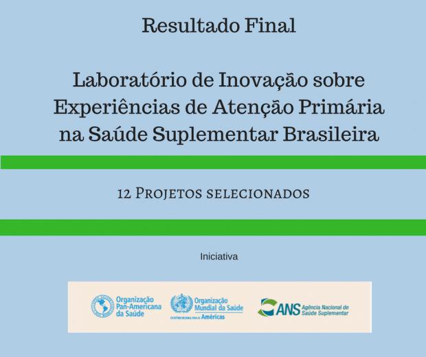 Resultado final do Laboratório de Inovação na Atenção Primária em Saúde no setor suplementar após análise de recurso