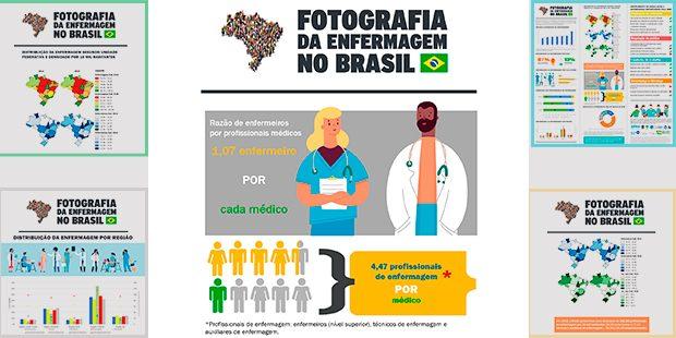 Fotografia da Enfermagem no Brasil