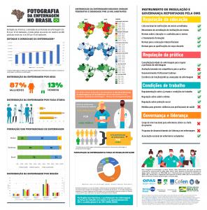infografico-enfermagem-vfinal130720