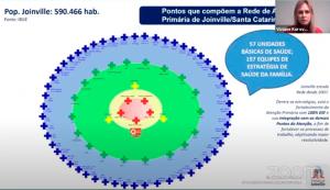 Planilha virtual facilita monitoramento de crianças nascidas em Joinville/SC